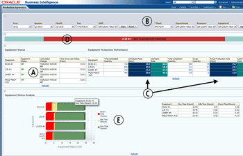 MOC Production Supervisor Dashboard