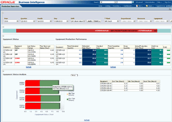 Data Sheet | Description | Oracle Manufacturing Operations Center