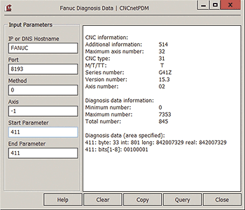 Fanuc Diagnosis Data