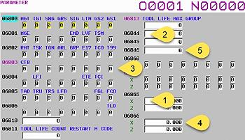 Fanuc 31i Model B Parameter output B