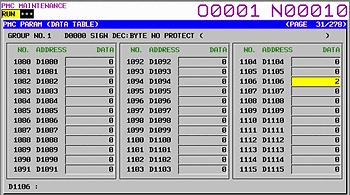 Fanuc 31i Model B Data Table (9) output